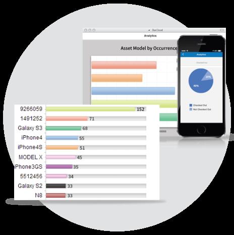 asset tracking analytics image