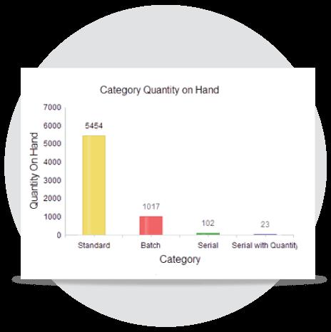 inventory analytics image 2