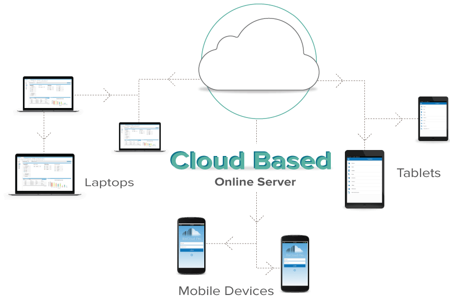 inventory asset tracking cloud-based image 1