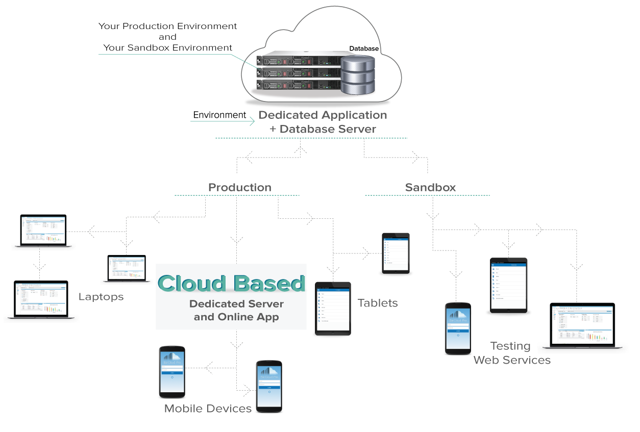 inventory asset tracking cloud-based image 2