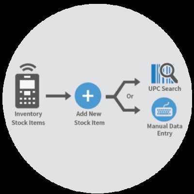 inventory upc query image1