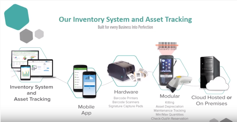 Inventory system and Asset Tracking Overview v085