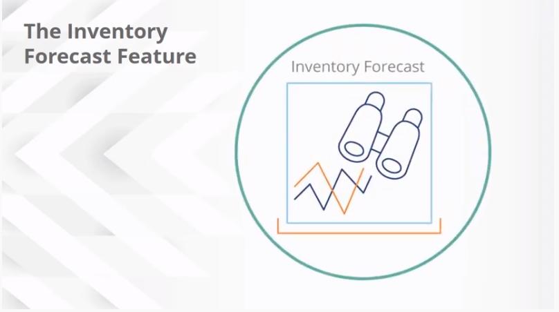 Inventory system Forecast v092