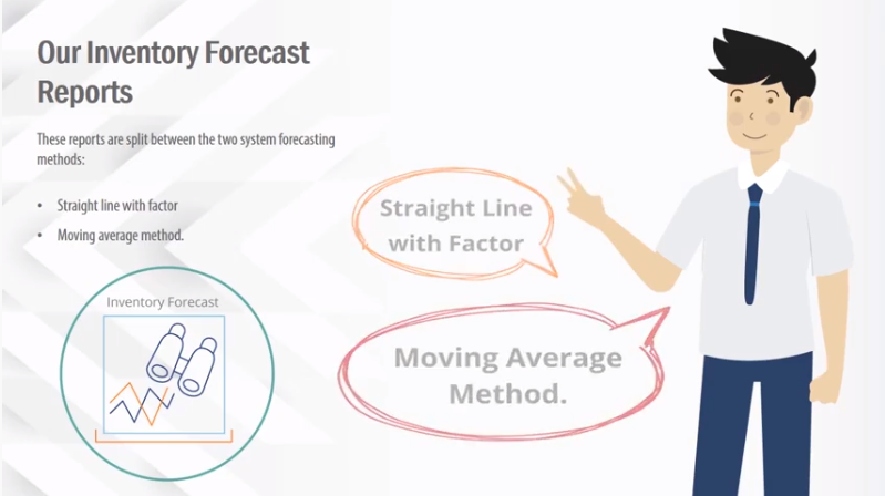Inventory System Forecast Feature V095