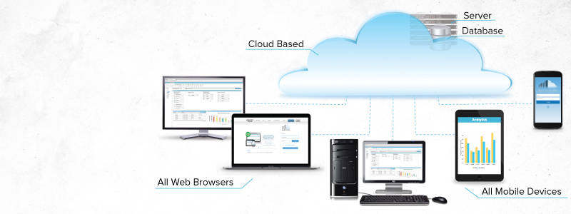 inventory asset tracking cloud based banner1